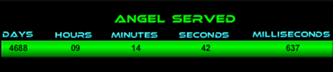 angel has served 4688 days